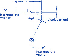 Hyspan - Ball Joints, Pipe Ball Joints, Barco Ball Joints, Hyspan